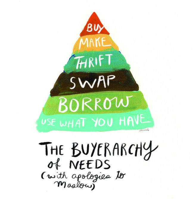 Buyerarchy-Of-Needs_Sarah-Lazarovic