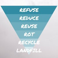 The Five R's of Trash: Don't Forget 'Refuse' and 'Rot'